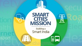 What is Smart City Concept in India?